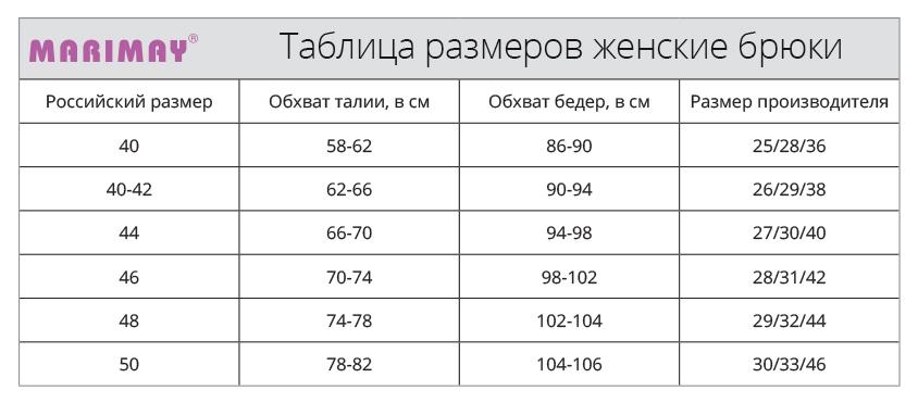 Размеры Блузок Таблица В Красноярске